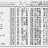 Thumbnail of related posts 198